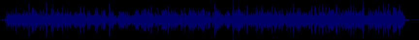 waveform of track #59597