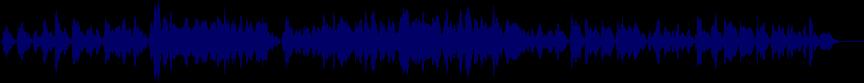 waveform of track #59632