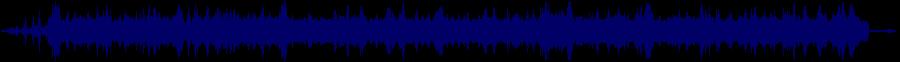 waveform of track #59668