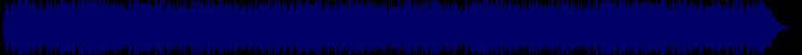 waveform of track #59676