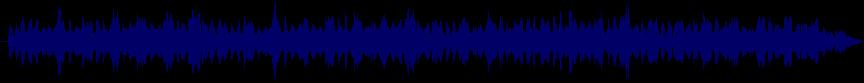 waveform of track #59694
