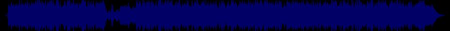 waveform of track #59696