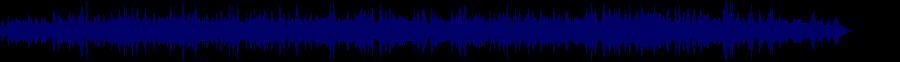waveform of track #59711