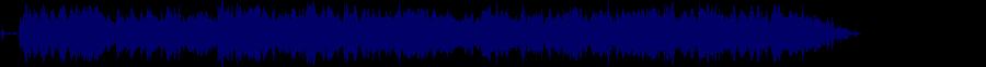waveform of track #59713
