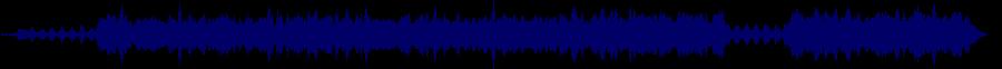 waveform of track #59722