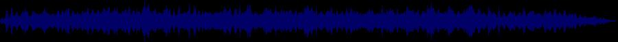 waveform of track #59729