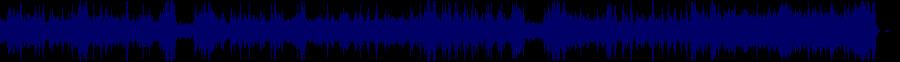 waveform of track #59781