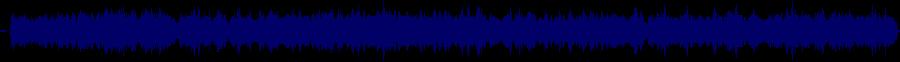 waveform of track #59795