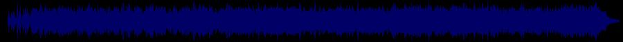 waveform of track #59796