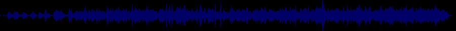 waveform of track #59799