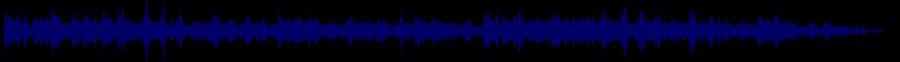 waveform of track #59823