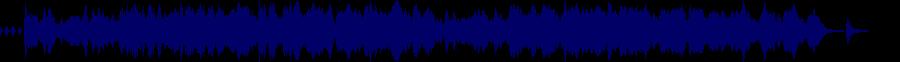 waveform of track #59838