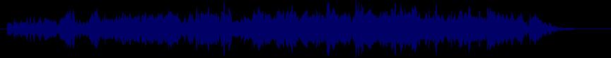 waveform of track #59854
