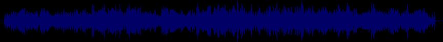 waveform of track #59912
