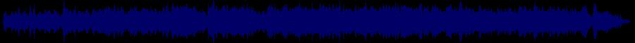 waveform of track #60015