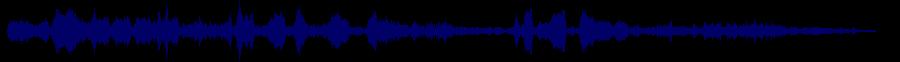 waveform of track #60017