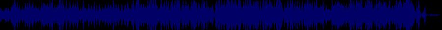 waveform of track #60025