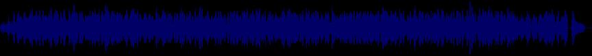 waveform of track #60040