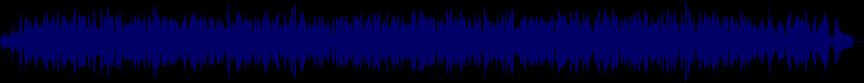 waveform of track #60042