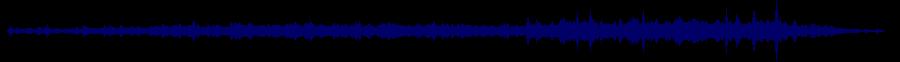 waveform of track #60074