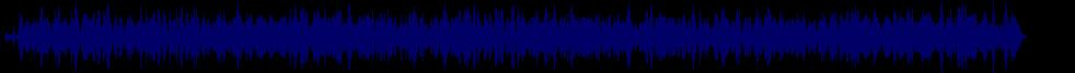 waveform of track #60080