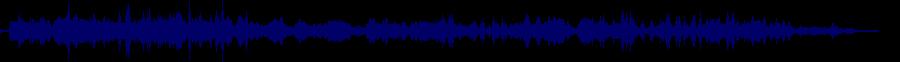waveform of track #60085