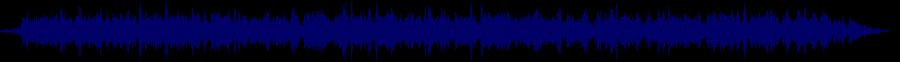waveform of track #60088