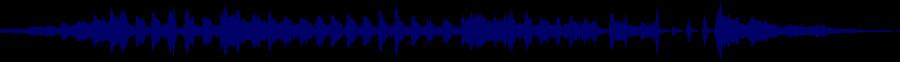 waveform of track #60139