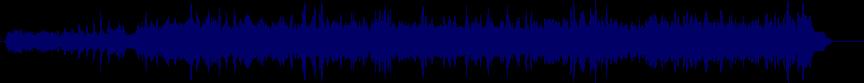 waveform of track #60145