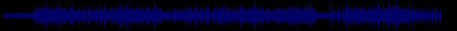 waveform of track #60153