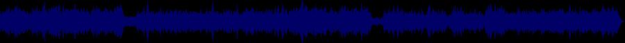 waveform of track #60162