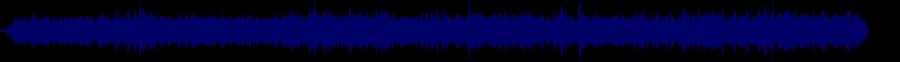 waveform of track #60163
