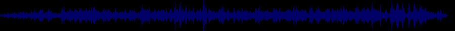 waveform of track #60183