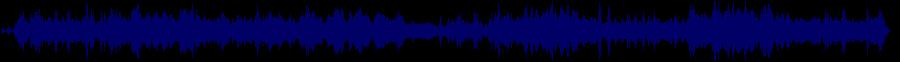 waveform of track #60192