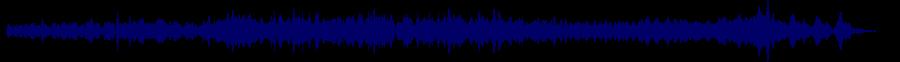 waveform of track #60204