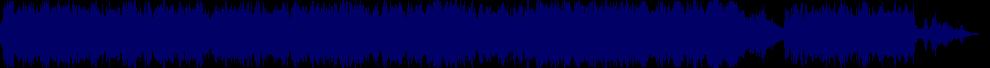 waveform of track #60206