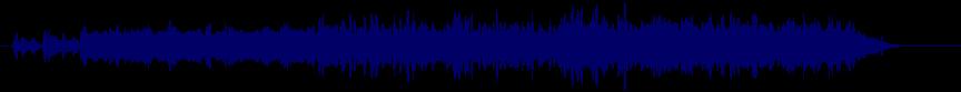 waveform of track #60219