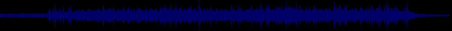 waveform of track #60237
