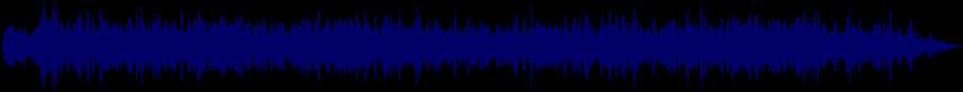 waveform of track #60265