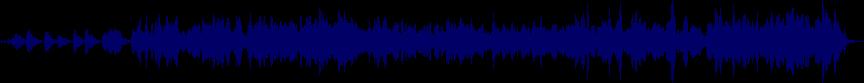 waveform of track #60266