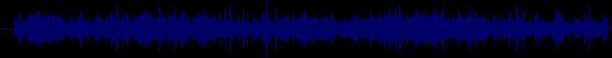 waveform of track #60282