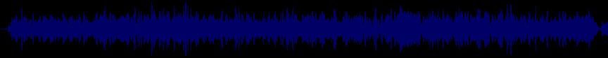 waveform of track #60295