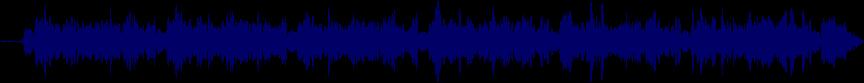 waveform of track #60313
