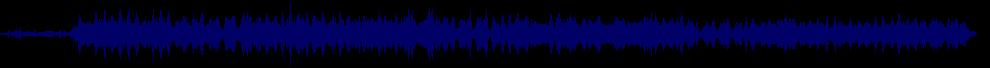 waveform of track #60367