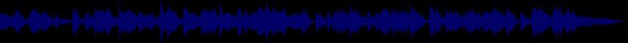 waveform of track #60381