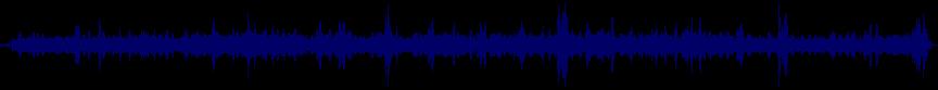waveform of track #60415