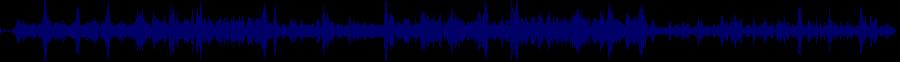 waveform of track #60467