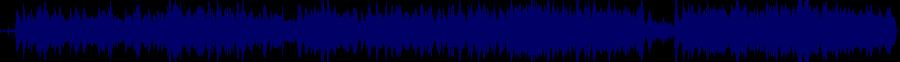 waveform of track #60506