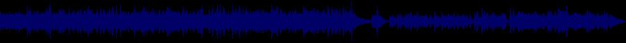 waveform of track #60526