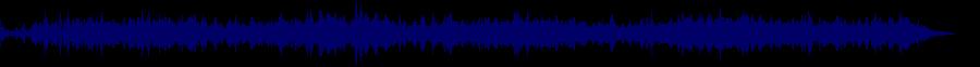 waveform of track #60533